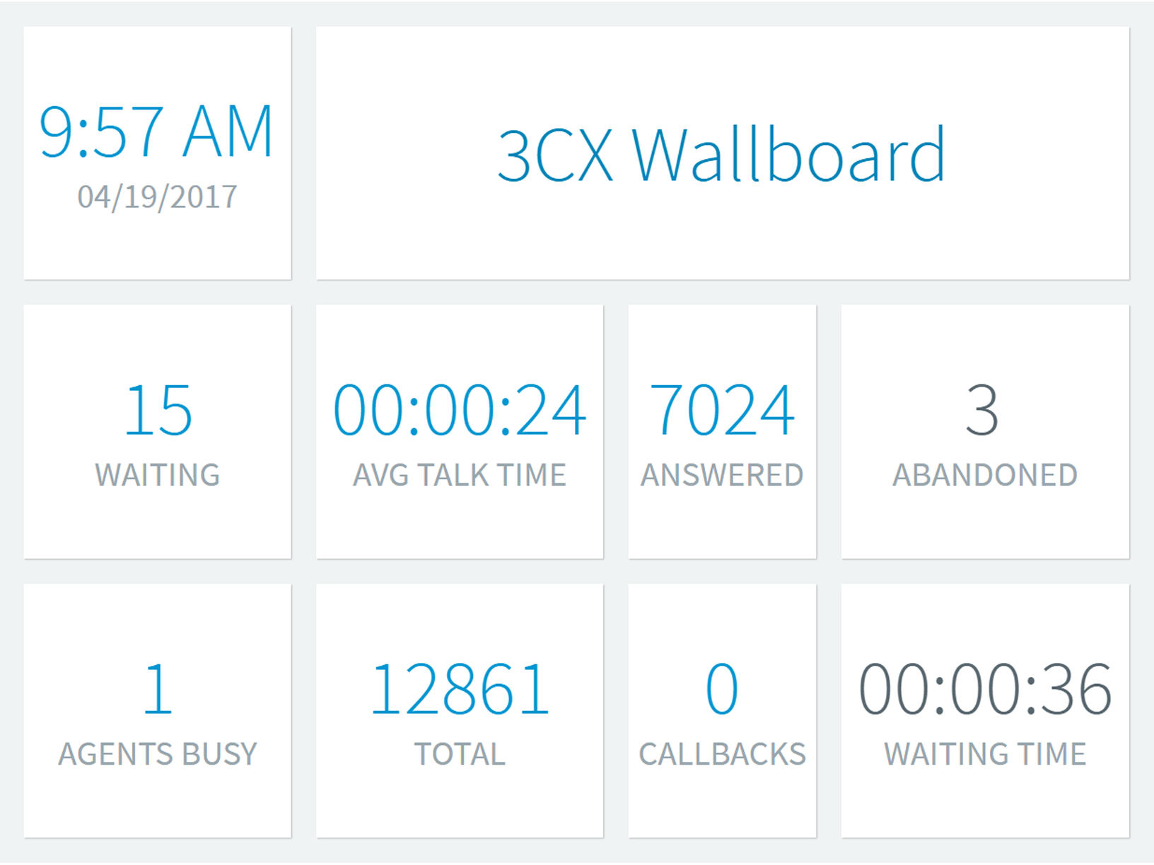 3CX Wallboard